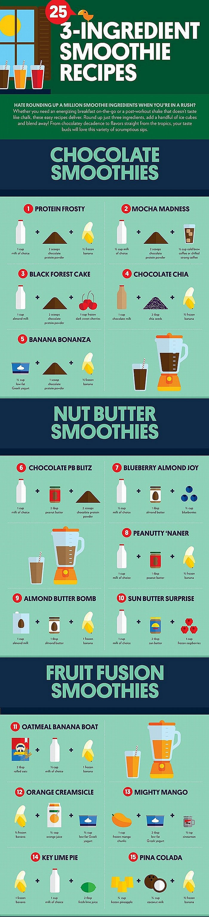 25 secrets for making nutrition packed 60 second smoothies