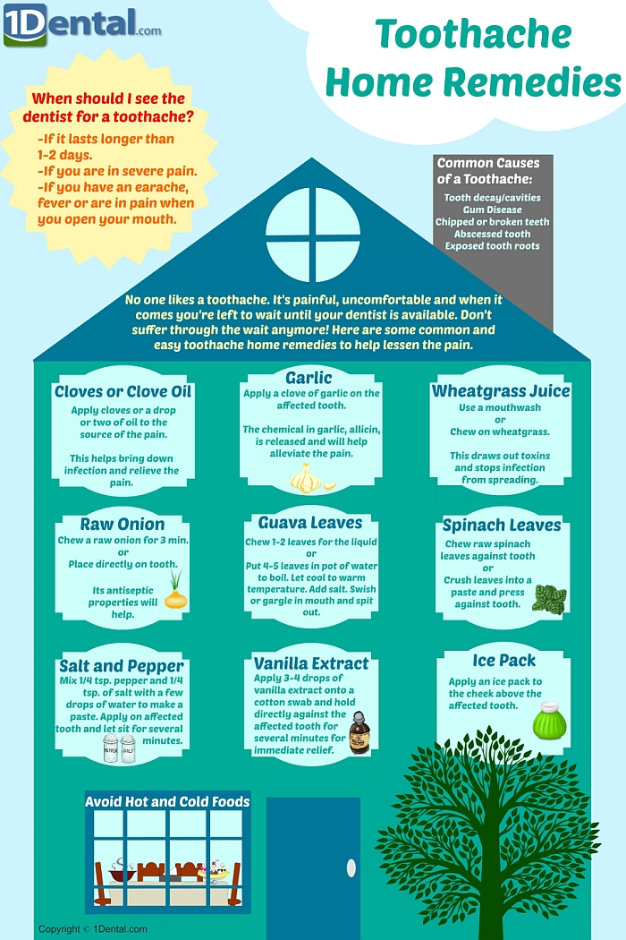 home remedies for toothache infographic